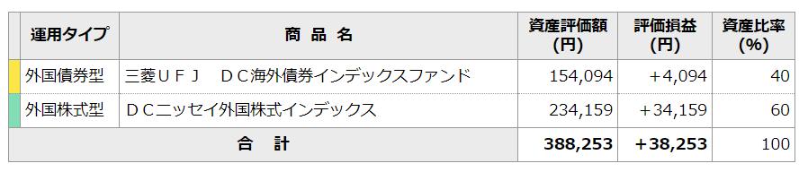 f:id:taretaretaku:20210110102219p:plain