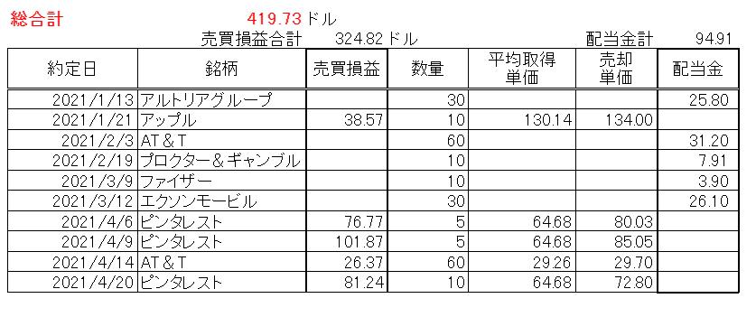 f:id:taretaretaku:20210502065510p:plain