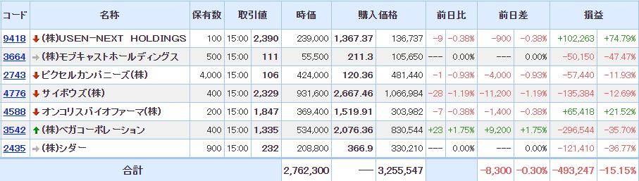 f:id:taretaretaku:20210625191600p:plain