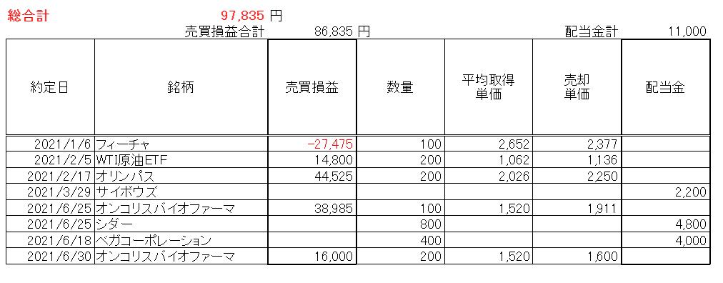 f:id:taretaretaku:20210704114531p:plain
