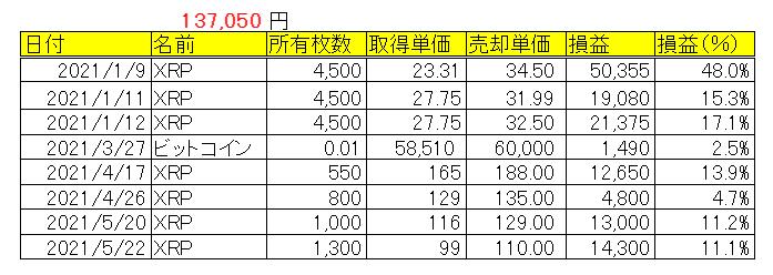 f:id:taretaretaku:20210704115617p:plain