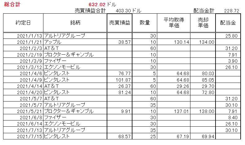 f:id:taretaretaku:20210801141109p:plain