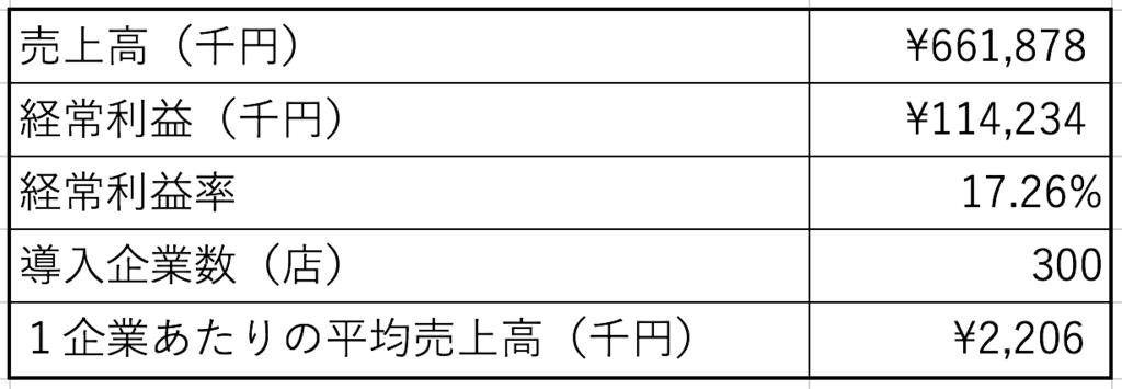 f:id:tarisaa:20170420205842p:plain