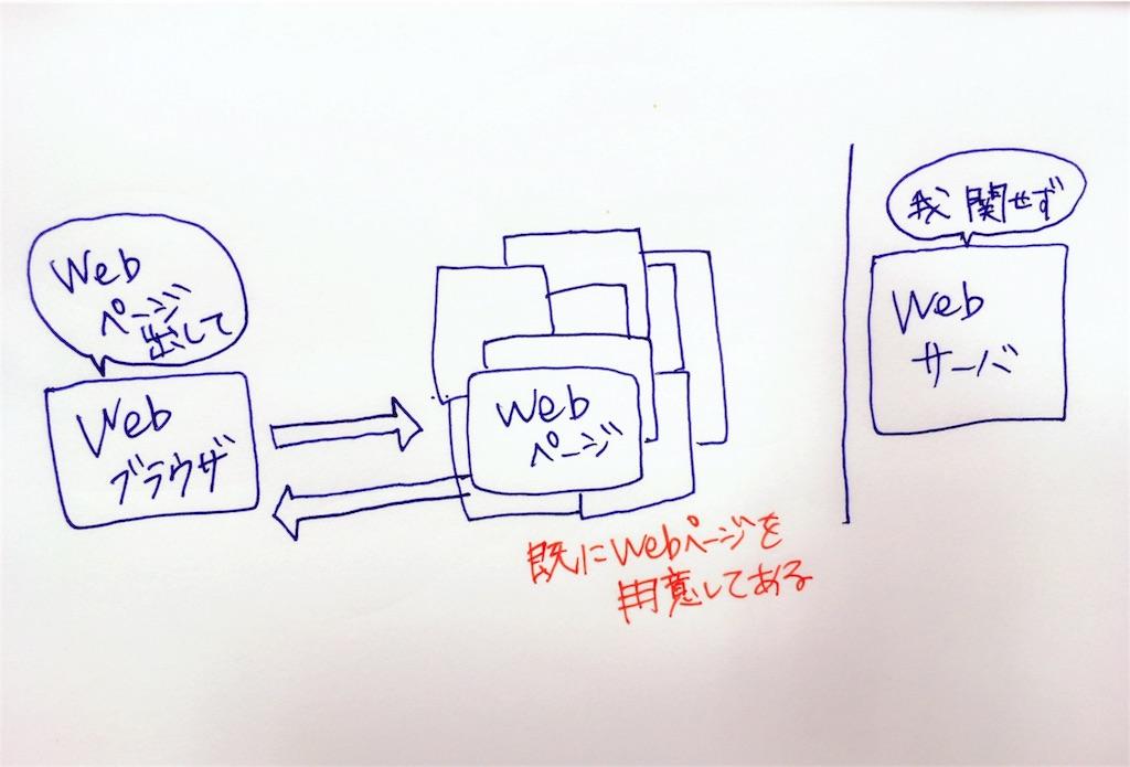 f:id:taro-blog2323:20160707150231j:image
