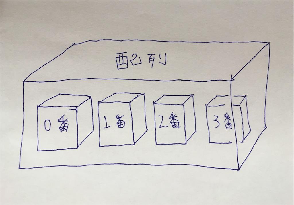 f:id:taro-blog2323:20160803081010j:image