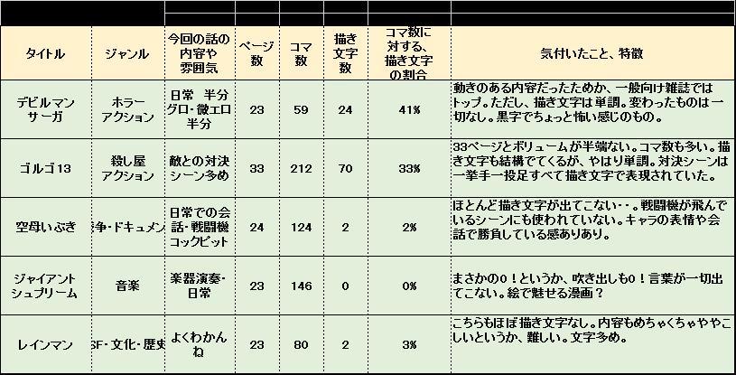 f:id:taro-x:20170305215308j:plain