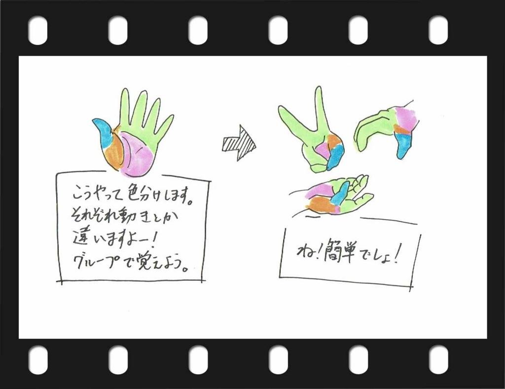 f:id:taro-x:20170422151325j:plain