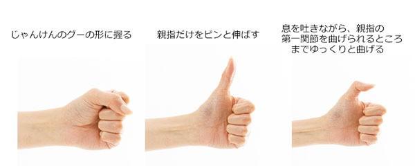 f:id:taro529:20200117124247j:image