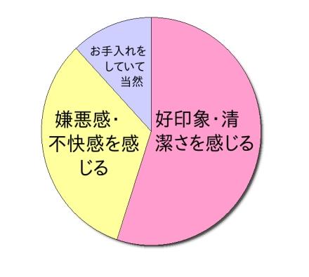 f:id:taro777kun:20170530141839j:plain