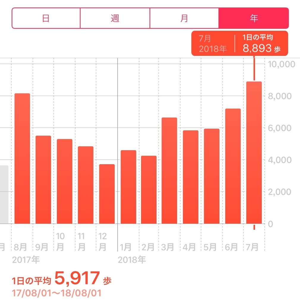 f:id:tarochan-kun:20181211180202j:plain