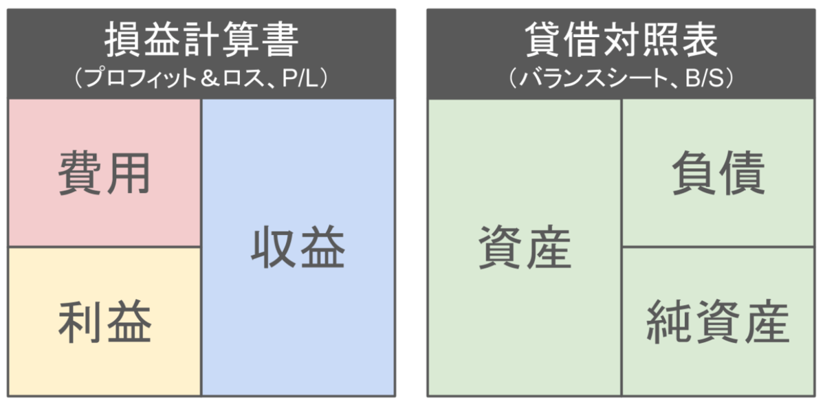 f:id:tarojun5555:20210105184605p:plain