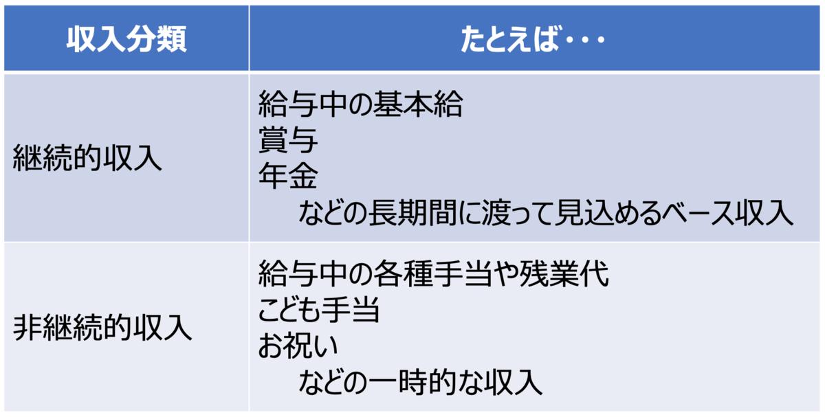 f:id:tarojun5555:20210105201410p:plain