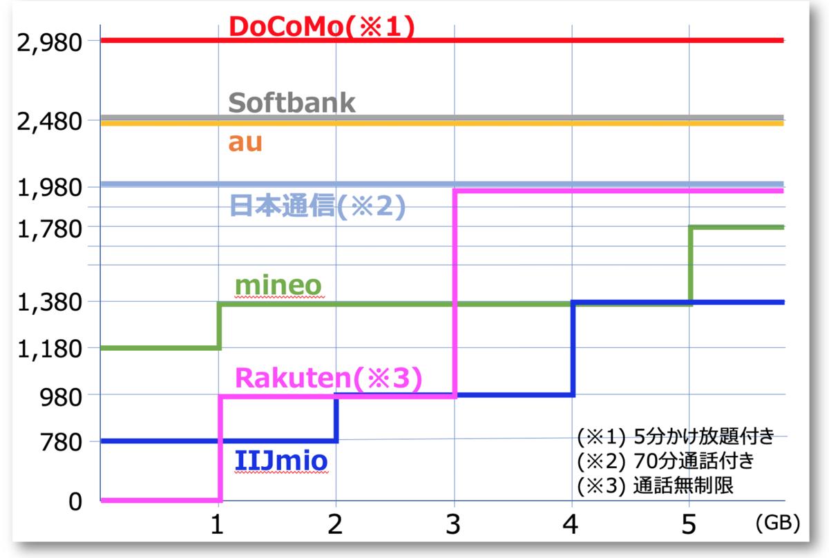 f:id:tarojun5555:20210227093443p:plain