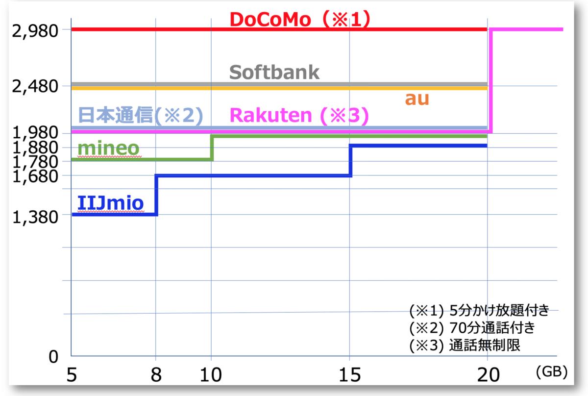 f:id:tarojun5555:20210227093512p:plain
