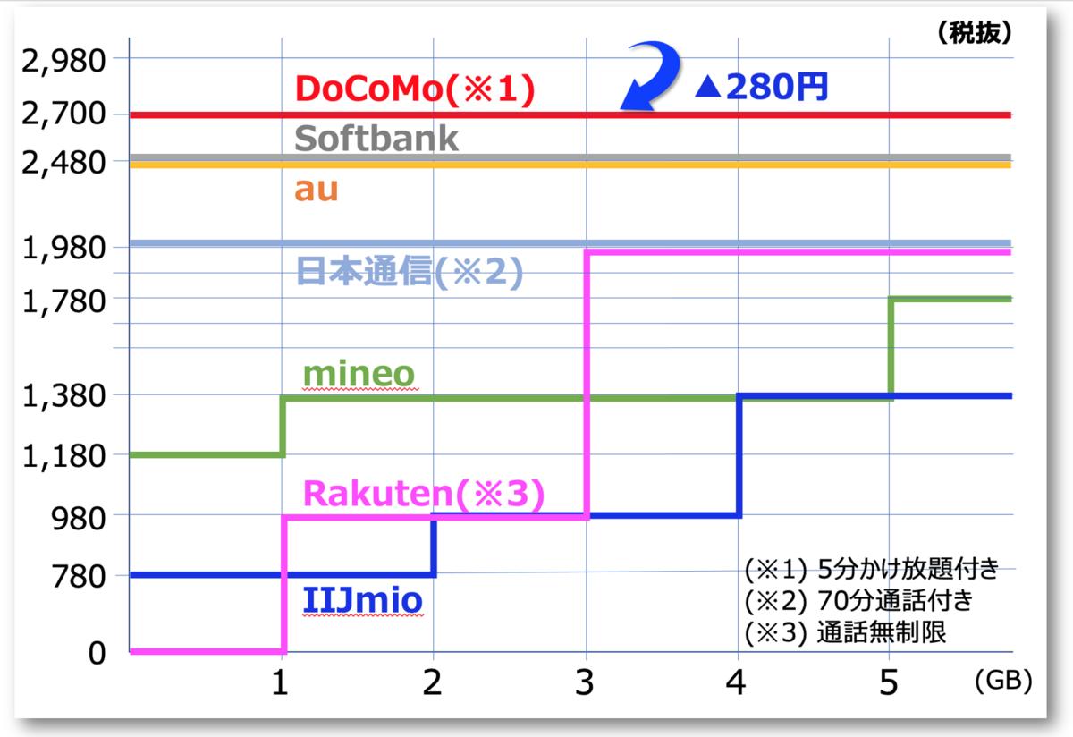 f:id:tarojun5555:20210301184915p:plain