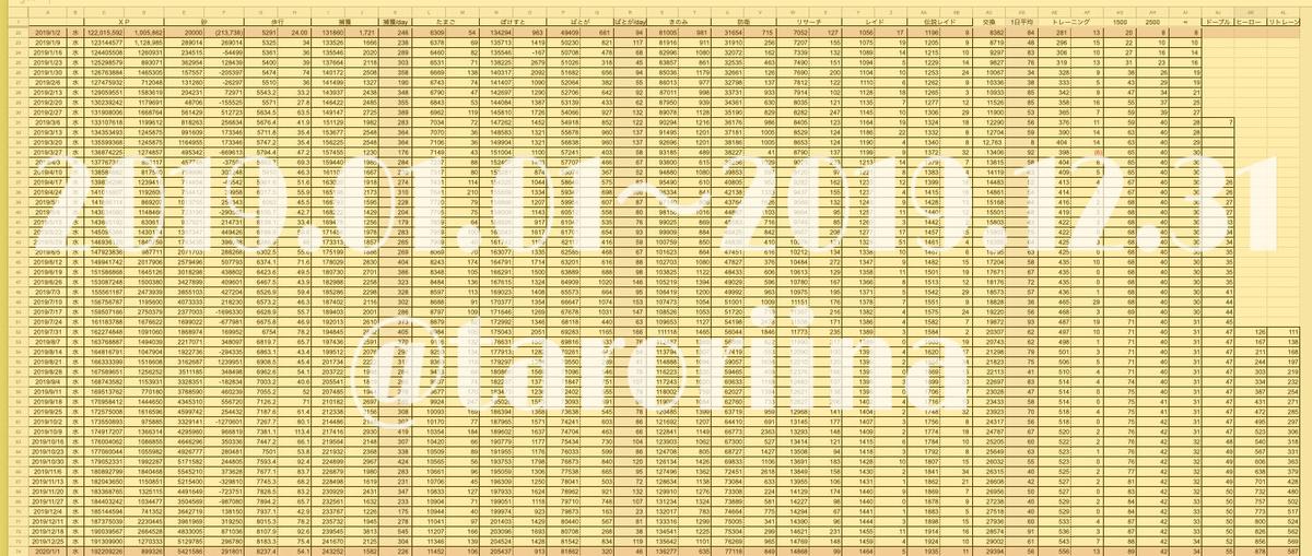 f:id:taroriina:20200210185940j:plain