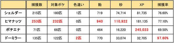 f:id:taroriina:20200602010528j:plain