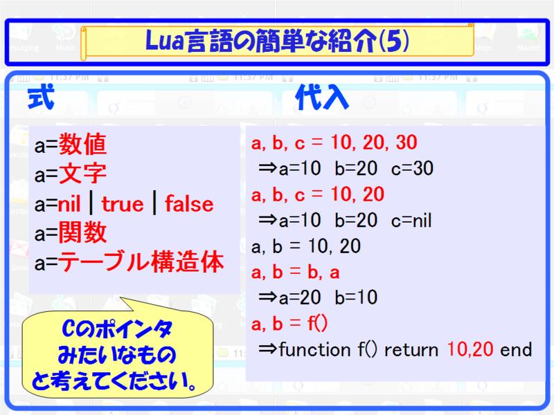 f:id:tarosay:20110408020047p:image:left:w300