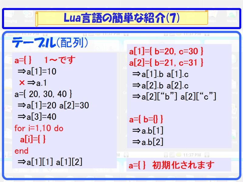 f:id:tarosay:20110408020049p:image:left:w300
