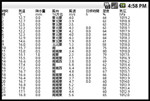 f:id:tarosay:20110423020037p:image