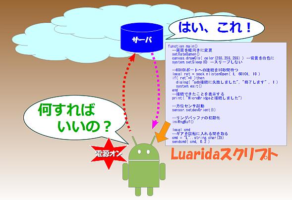 f:id:tarosay:20120225175708p:image:w480