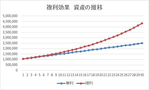 f:id:tarosukenoblog:20180130181339p:plain