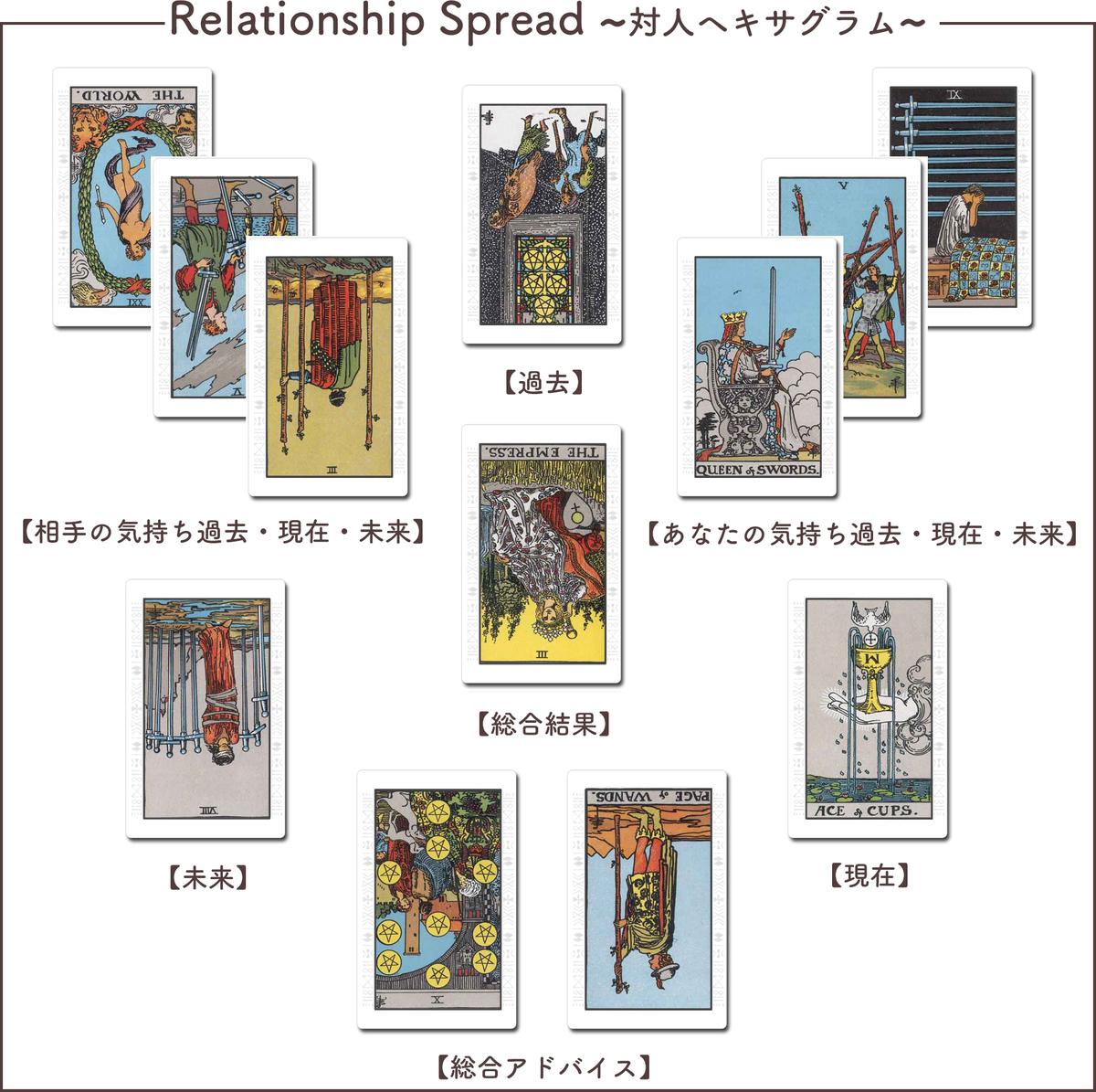 f:id:tarot-sakura:20190522102232j:plain