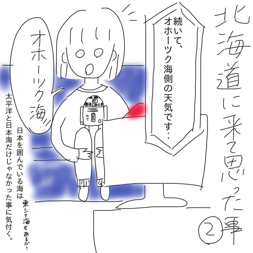 f:id:tarotaroko:20171007205627j:plain