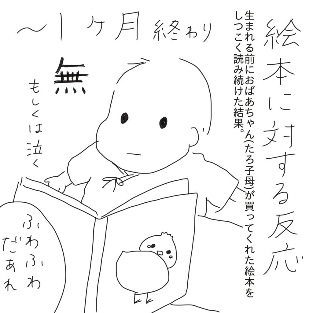 f:id:tarotaroko:20171010122836j:plain