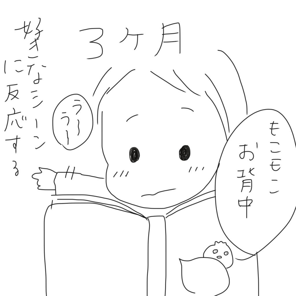 f:id:tarotaroko:20171010122847j:plain