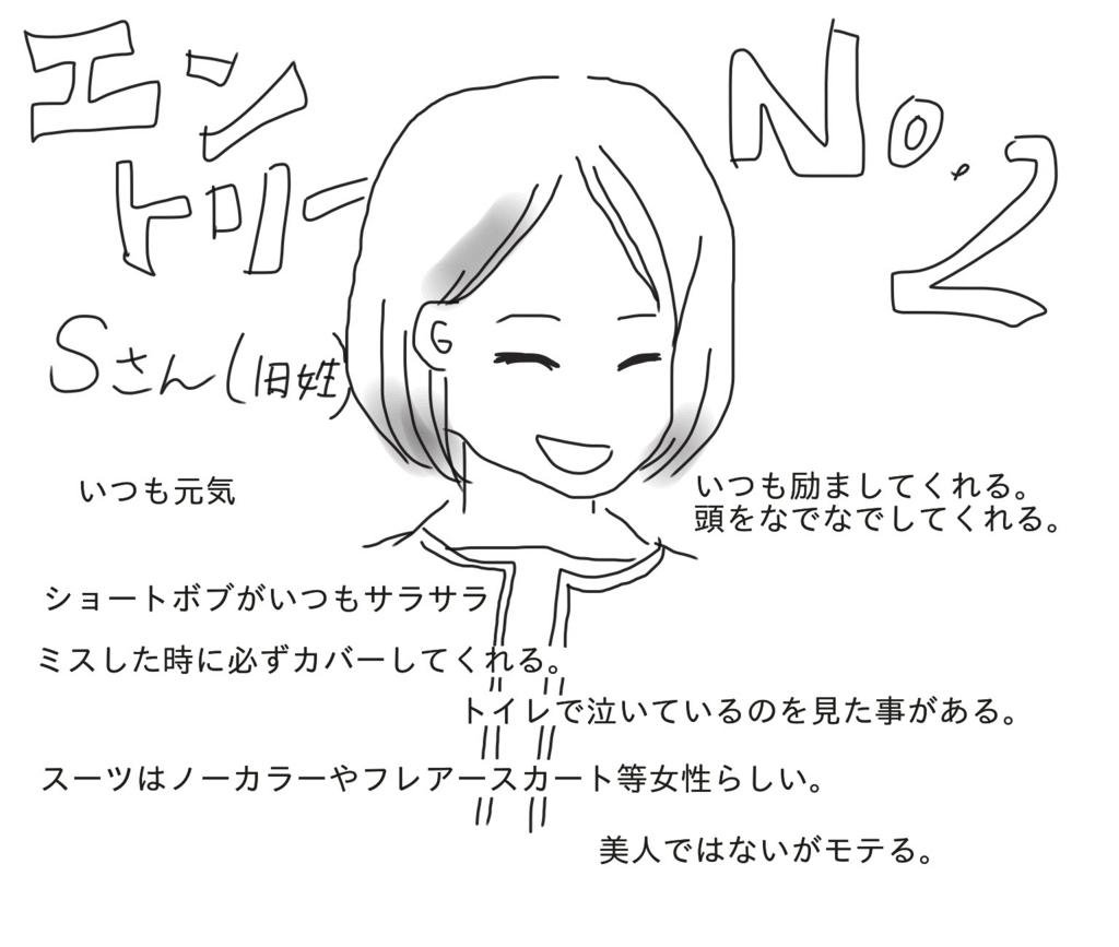 f:id:tarotaroko:20171010151931j:plain