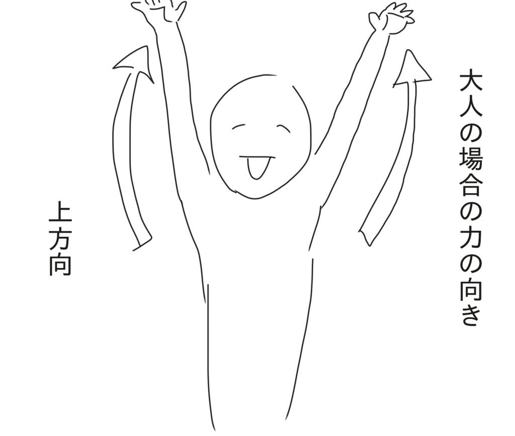 f:id:tarotaroko:20171017134314j:plain