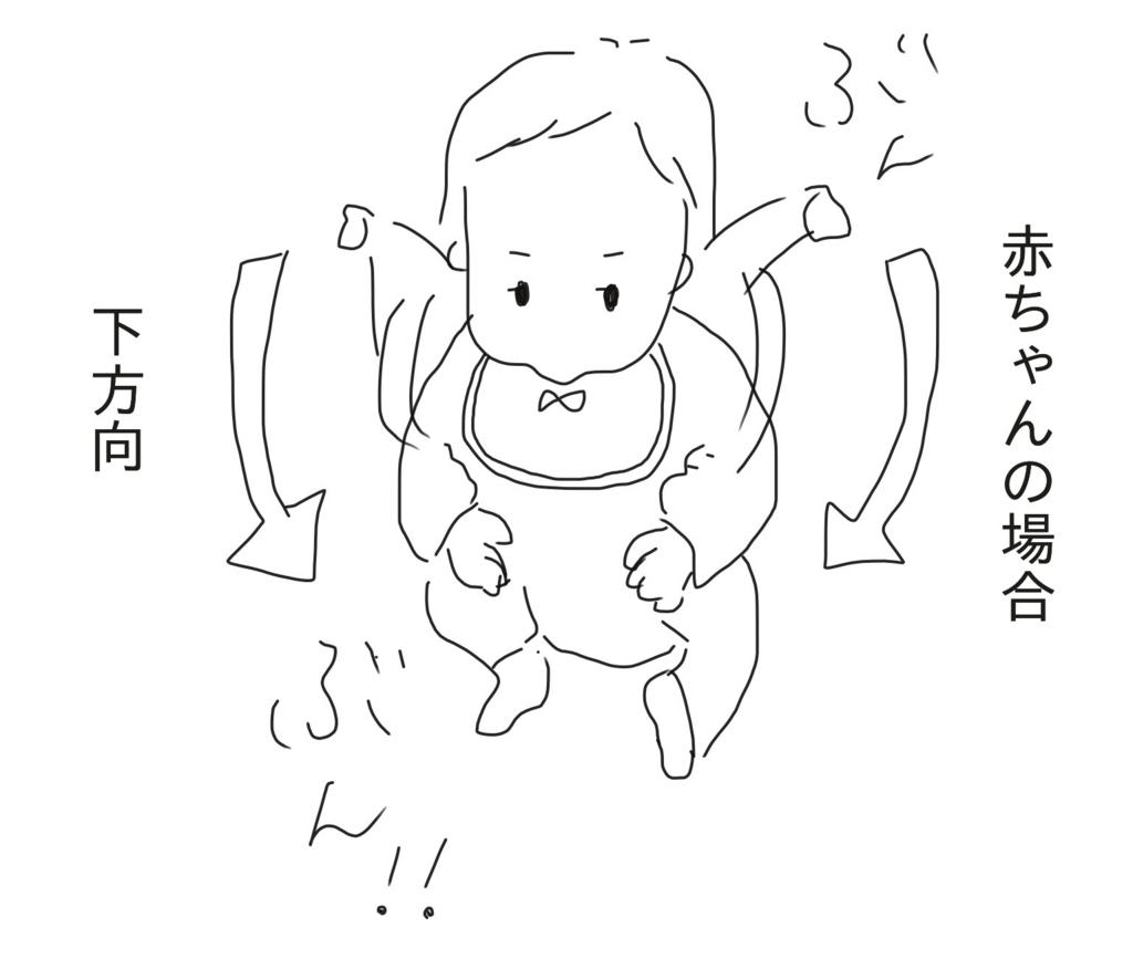 f:id:tarotaroko:20171017134322j:plain