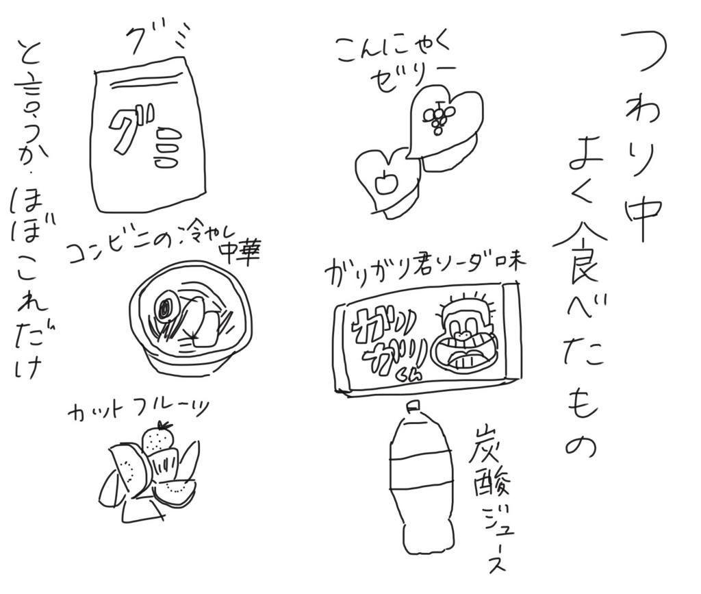 f:id:tarotaroko:20171026215123j:plain