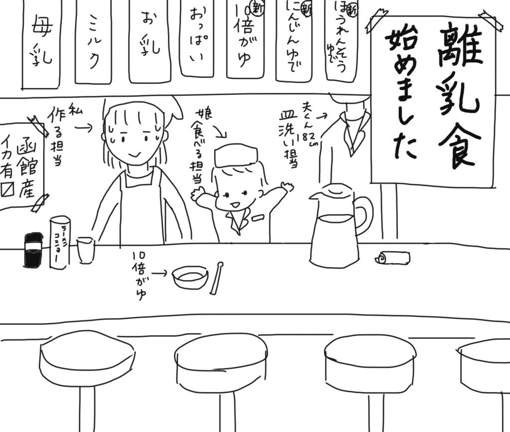 f:id:tarotaroko:20171115102847j:plain
