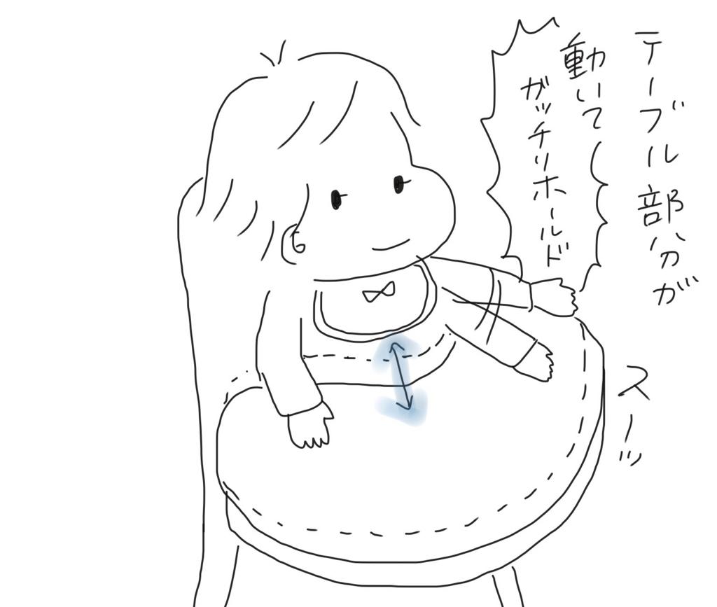 f:id:tarotaroko:20171115104411j:plain