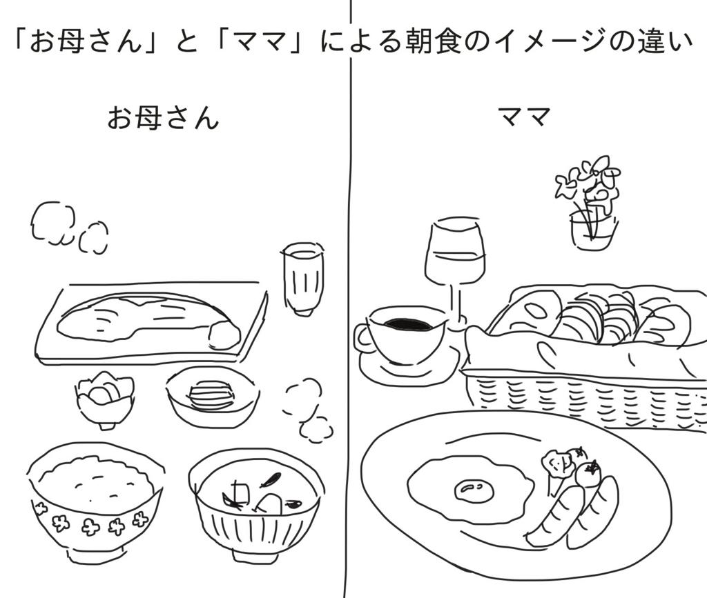 f:id:tarotaroko:20171115201541j:plain