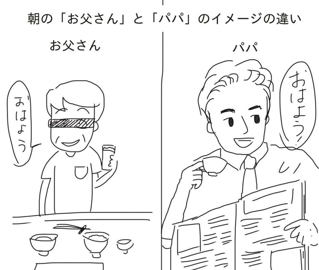 f:id:tarotaroko:20171116221423j:plain