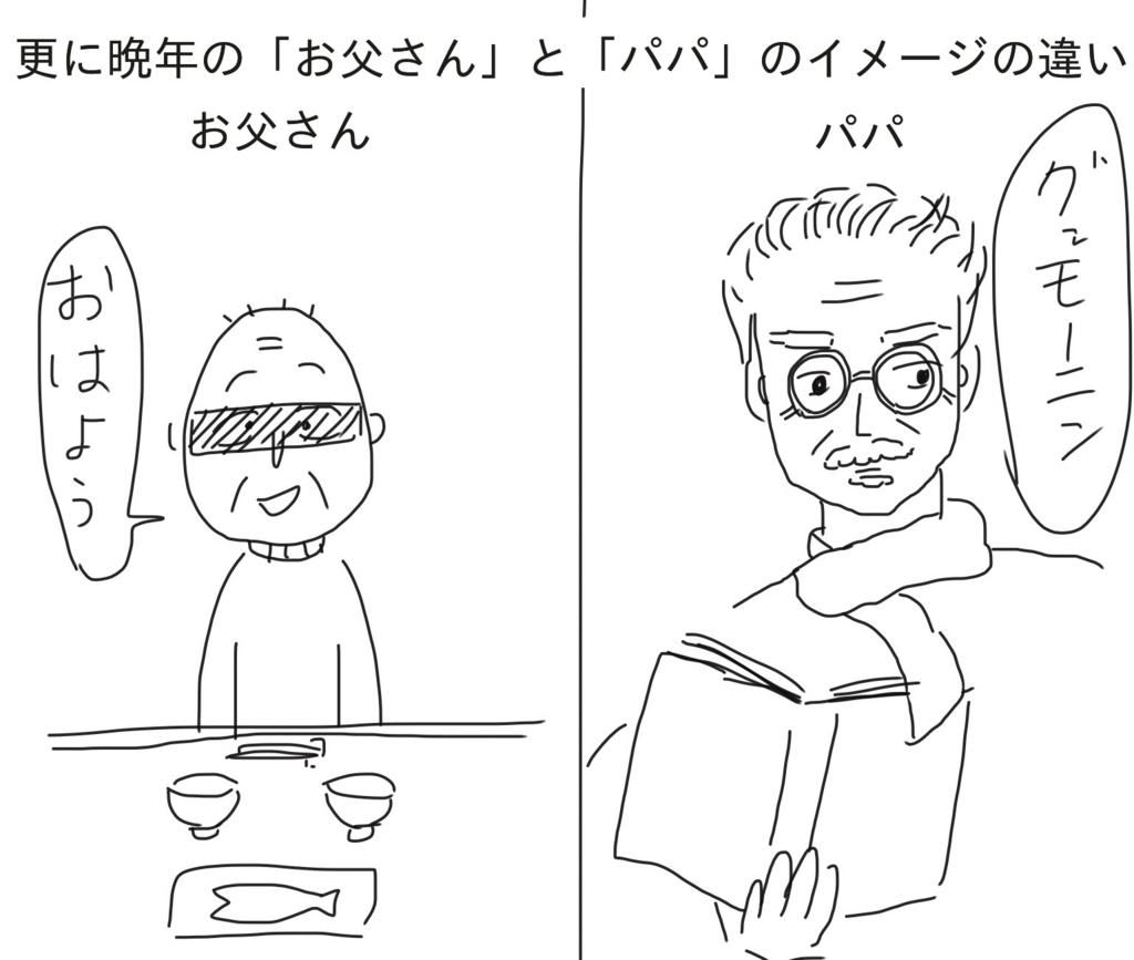 f:id:tarotaroko:20171116221429j:plain