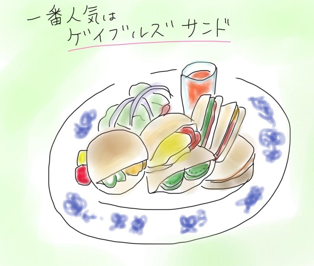 f:id:tarotaroko:20171126130103j:plain