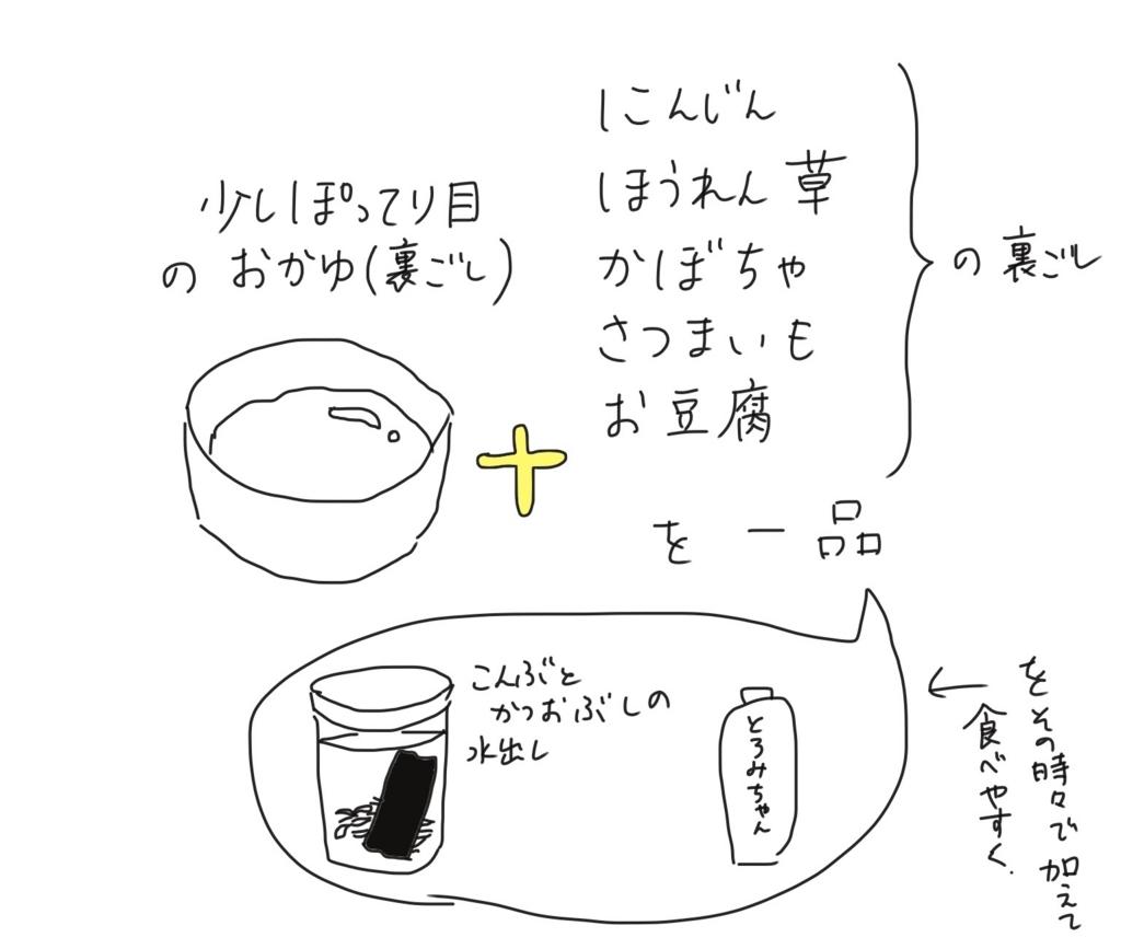 f:id:tarotaroko:20171208203459j:plain