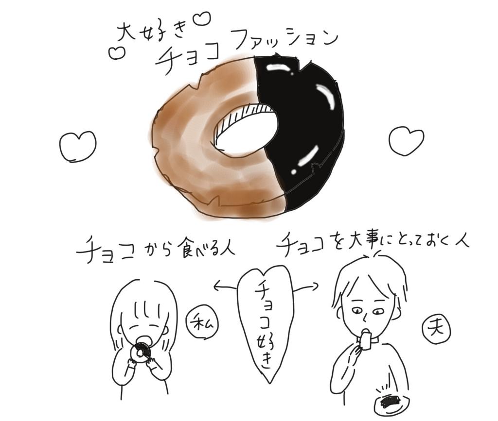 f:id:tarotaroko:20171222144509j:plain