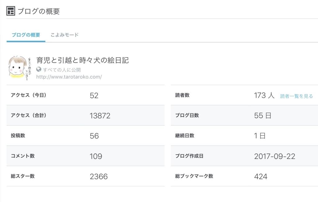 f:id:tarotaroko:20171227154520j:plain