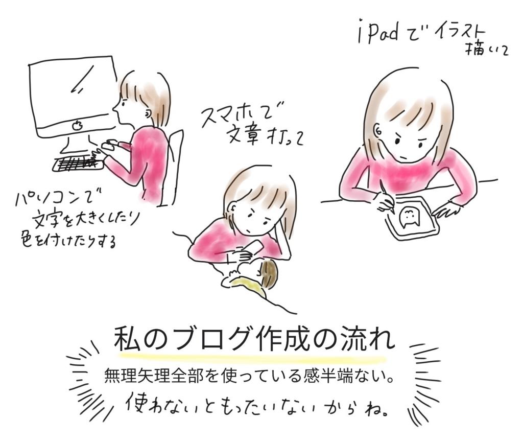 f:id:tarotaroko:20171227214940j:plain