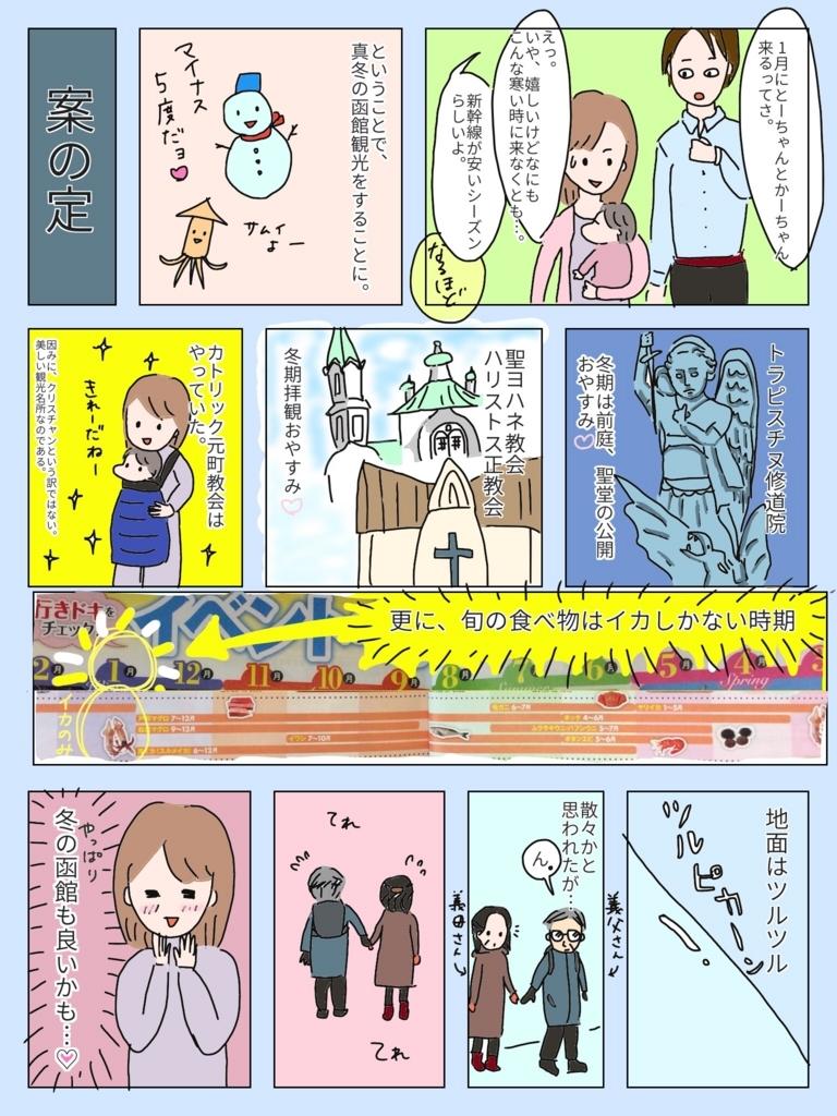 f:id:tarotaroko:20180223122511j:plain