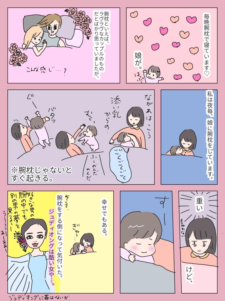 f:id:tarotaroko:20180316141145j:plain