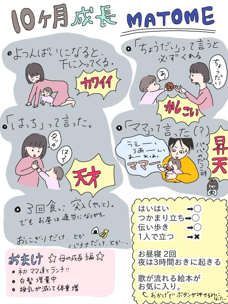 f:id:tarotaroko:20180318210854j:plain