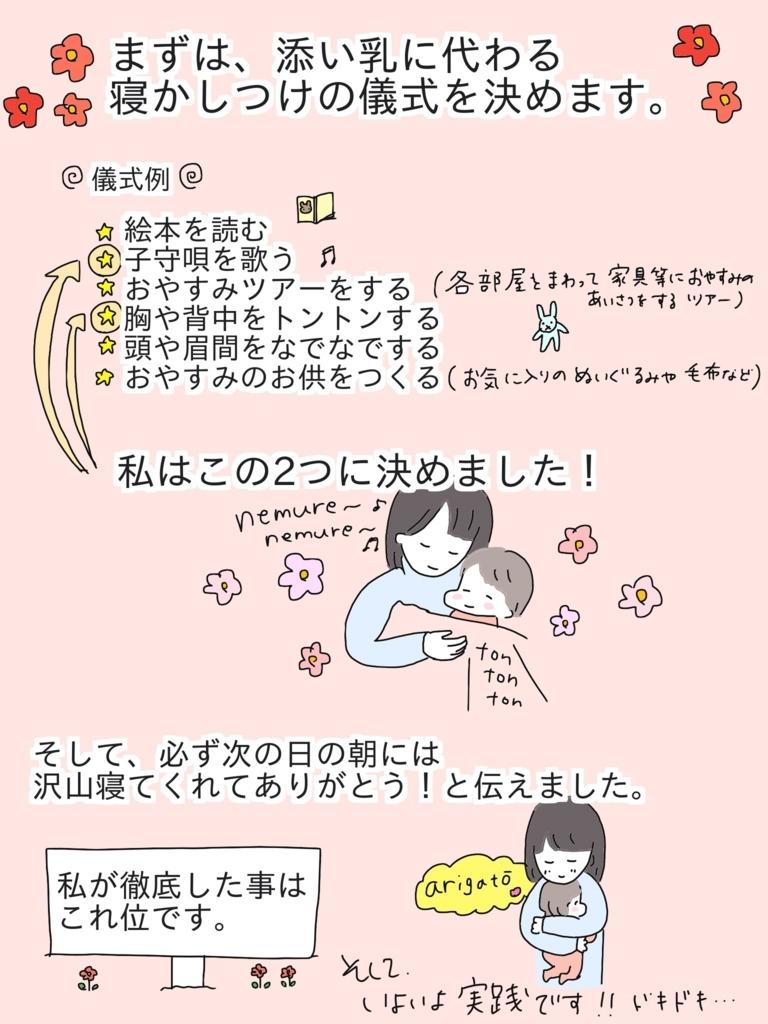 f:id:tarotaroko:20180409211307j:plain
