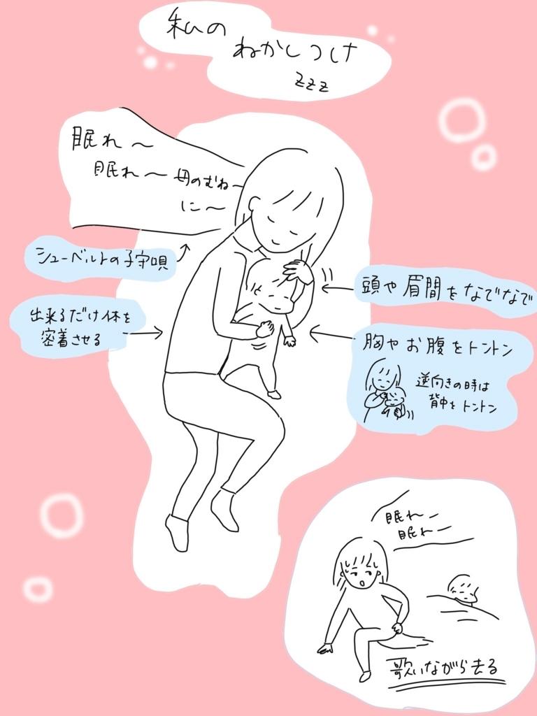 f:id:tarotaroko:20180410202428j:plain