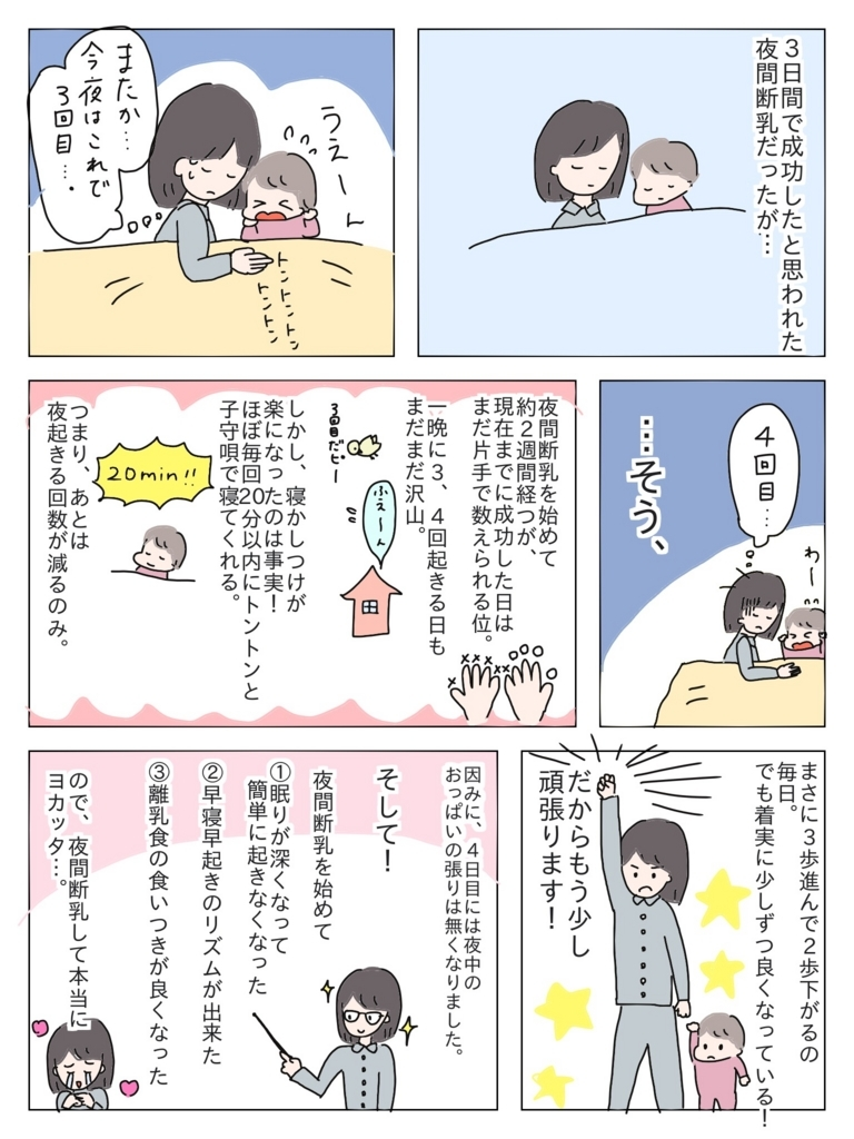 f:id:tarotaroko:20180414210650j:plain
